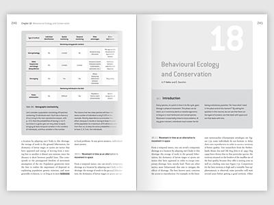 Behavioural Ecology